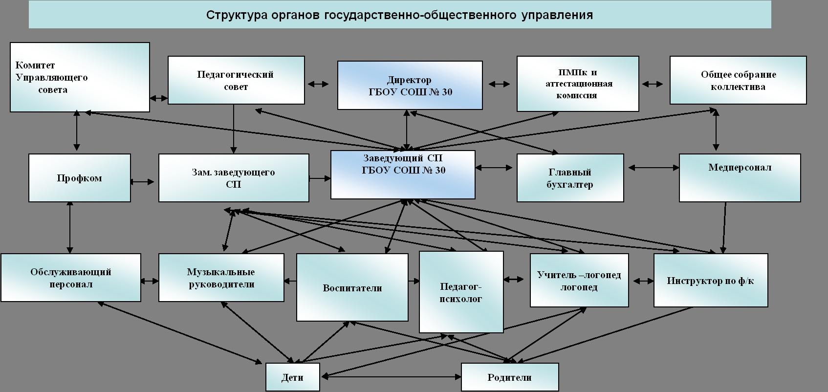 risunok1